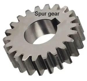 types of gears: spur gear