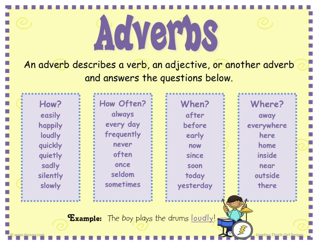 Adverbs In English
