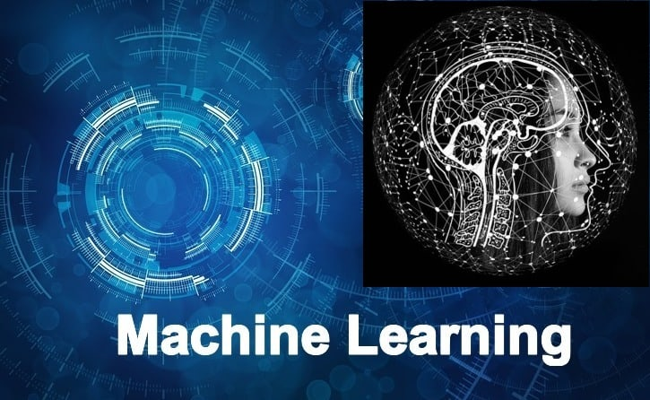 What Is Machine Learning? What Are The Types Of Machine Learning?
