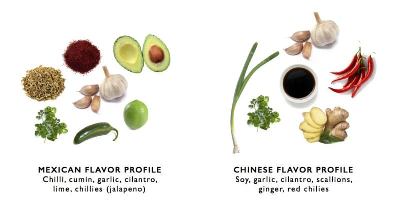 flavorprofiles