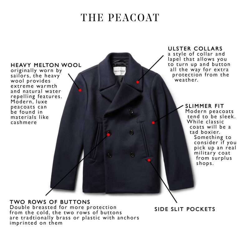 Best Fall Jacket Men The Peacoat Details