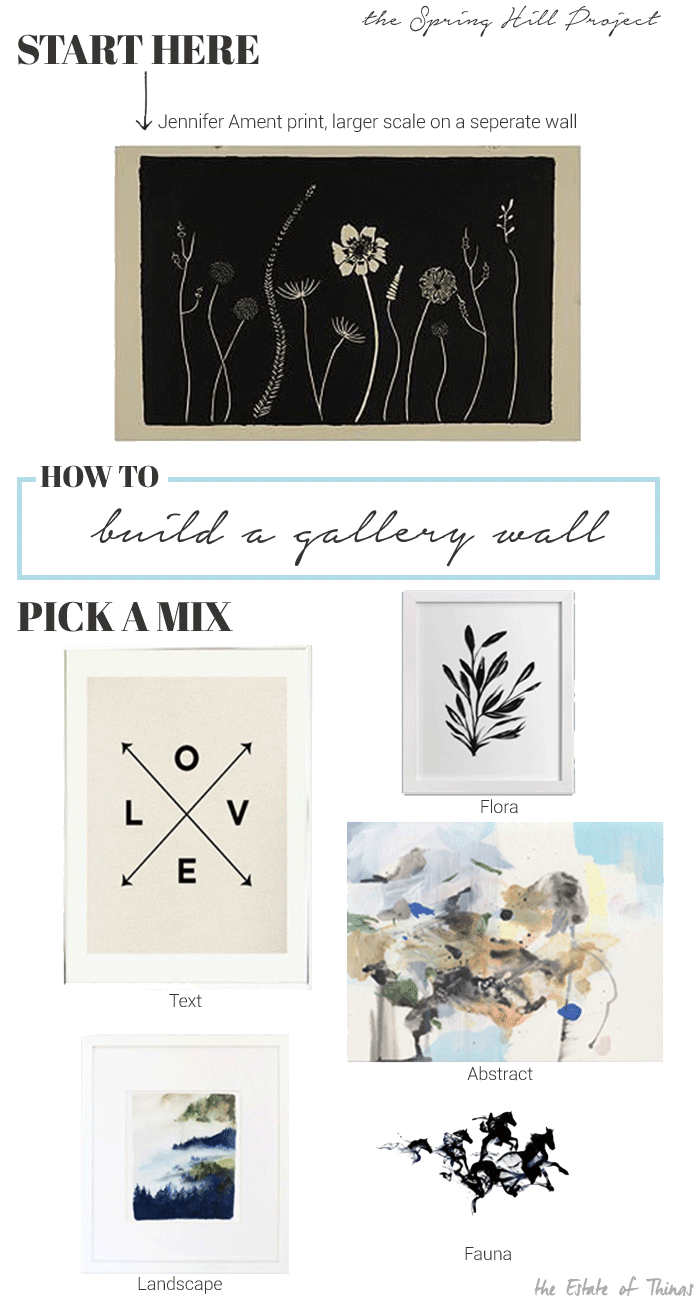 How to build a gallery. Sarah's picks for the Spring Hill Project by The Estate of Things
