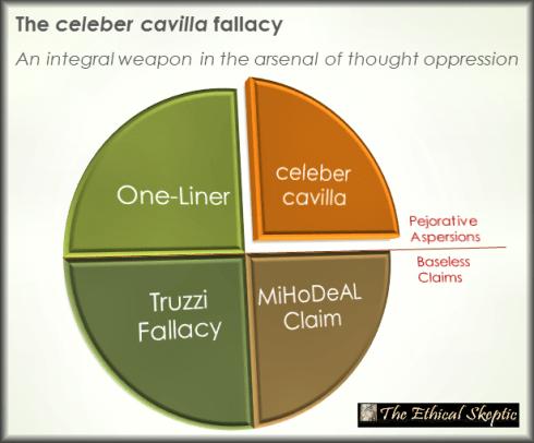 celeber cavilla fallacy - Copy - Copy