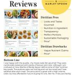 A Dietitian Reviews Martha and Marley Spoon