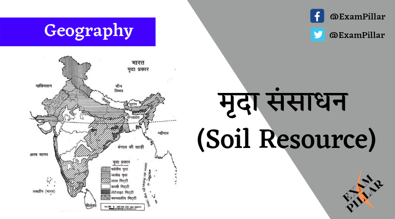 Types of Soils