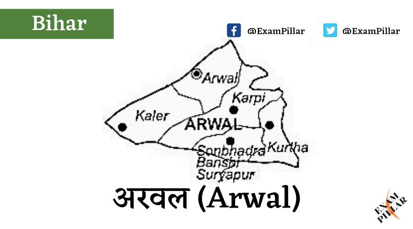 Arwal District of Bihar