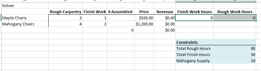 How to use solver in Excel example