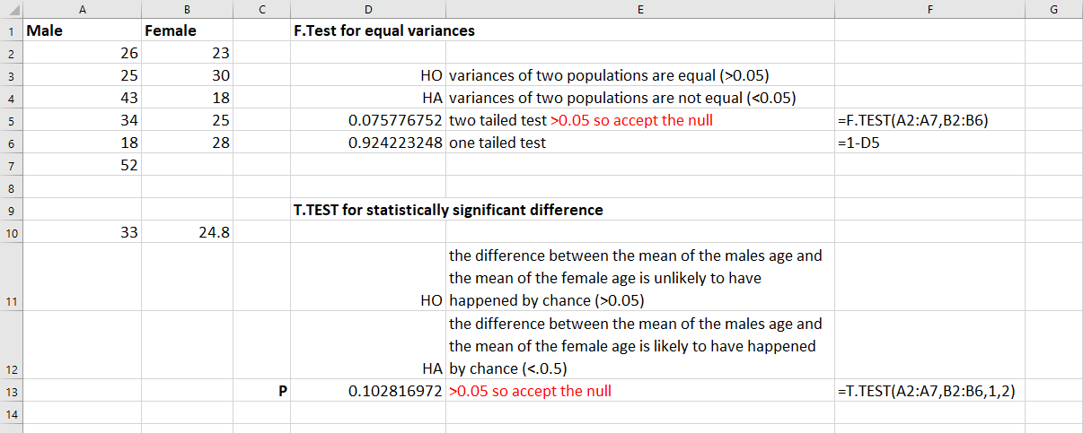 t.test and f.test in excel