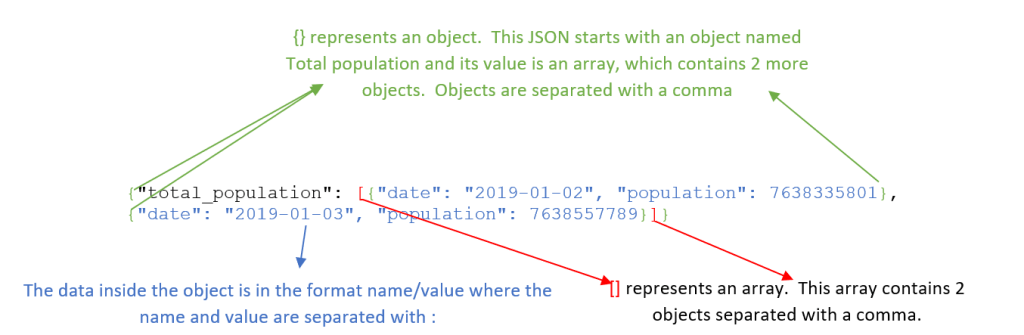 Nested Json To Excel