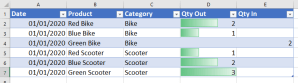 quick analysis in excel