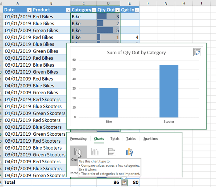 quick charts in excel