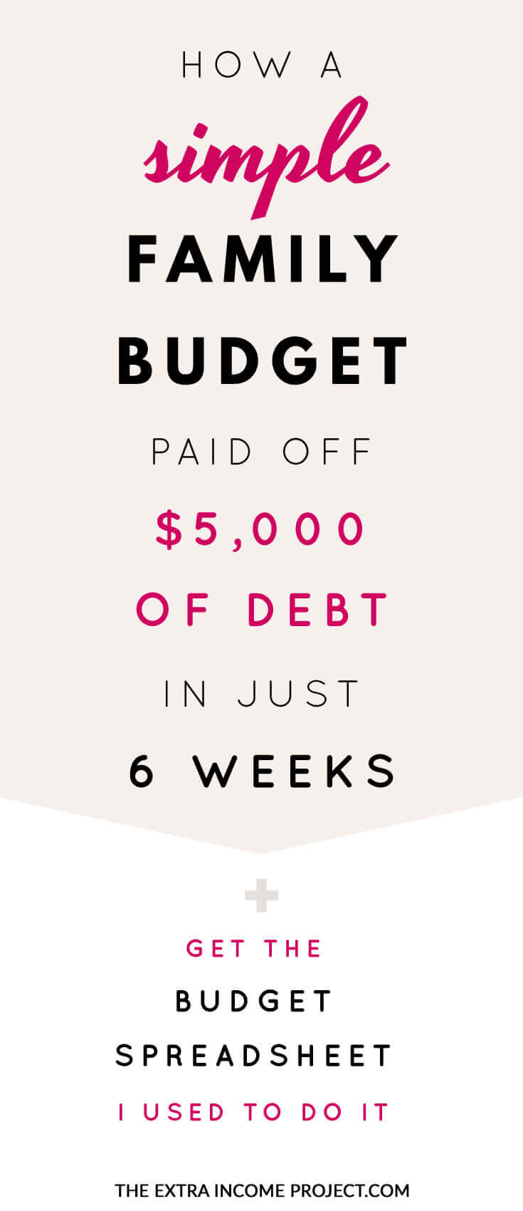 How A Simple Family Budget Paid Off 5000 Of Debt In 6 Weeks