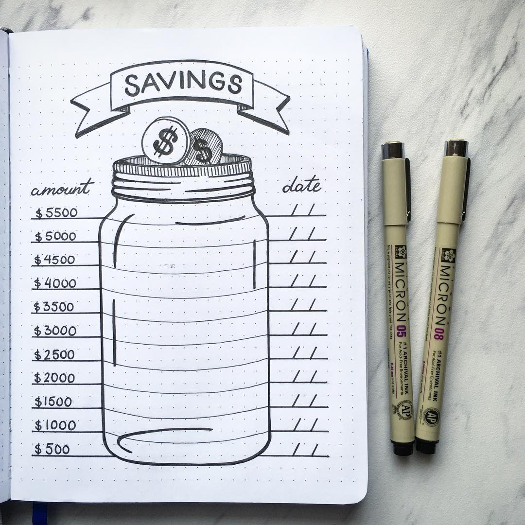 10 Bullet Journal Money Trackers To Manage Your Finances