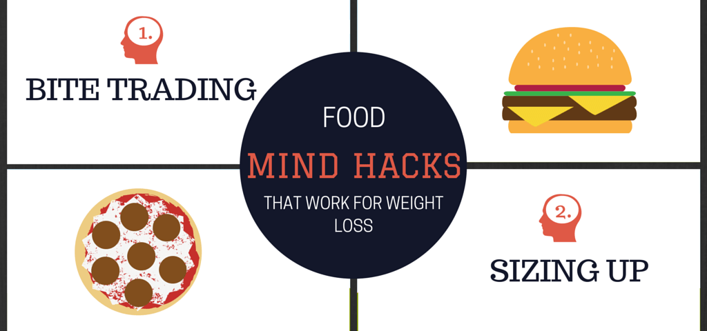 Mind Hacks: Bite Sharing and Sizing Up