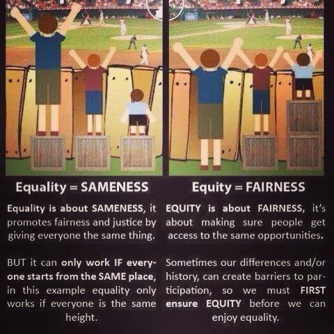 inequityvsequity