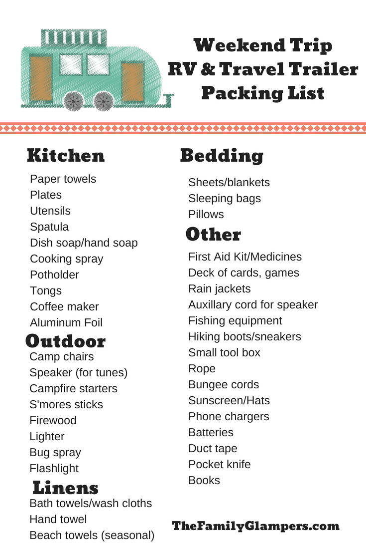graphic relating to Rv Checklist Printable identified as Weekend Getaway RV and Push Trailer Tenting Packing Checklist