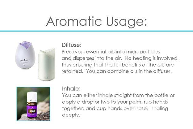 aromaticusage