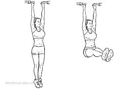 latihan perut bawah - hanging leg raises