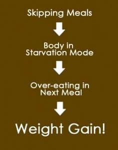 diet-dinner