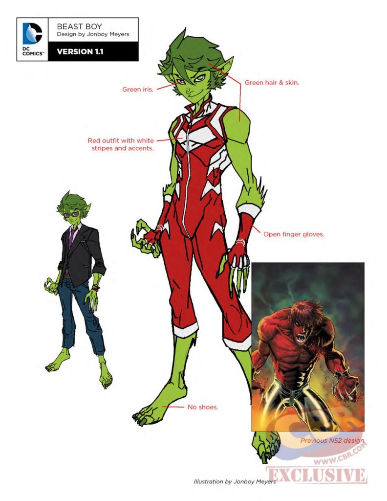 dc rebirth teen titans beast boy
