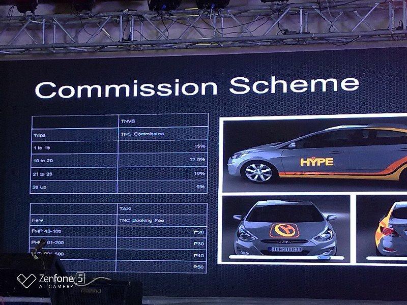 hype commission scheme