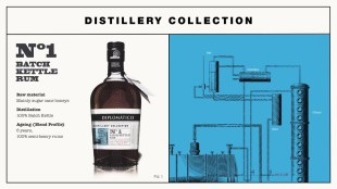 DIplomatico Distillery Collection No1 Batch Kettle Rum Review by the fat rum pirate