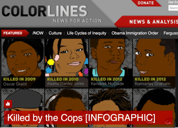 Colorlines killed by the cops