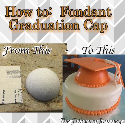 How to Make Fondant Graduation Cap