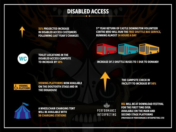 Download Festival Disabled Access Improvements