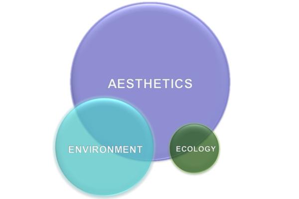 Relative balance of national green industry plant palette image: David Hopman
