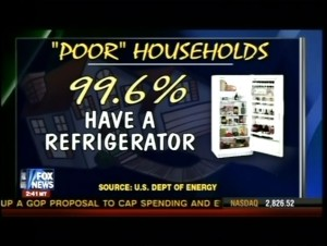 """Fox """"News"""" asserts that you can't be poor and have a refrigerator. Image Source: Screen capture from Facebook."""