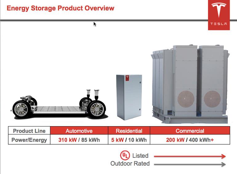 energy-storage-product-overview-tesla