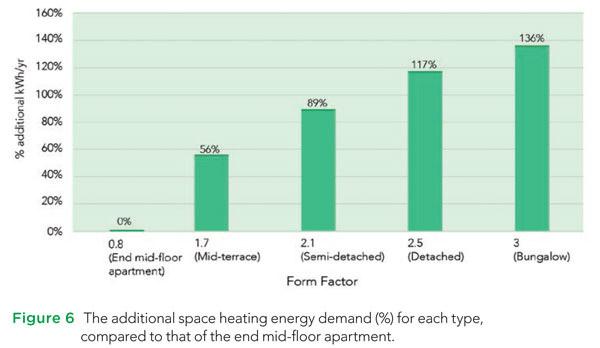 heating-demand