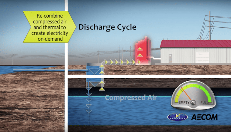 example of compressed air storage technology