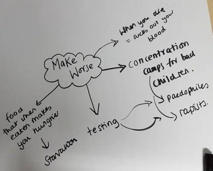 evil-design-mind-maps-workshop-jussi-3