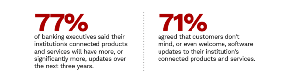 Accenture connected products