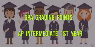 AP Intermediate Grading Points GPA for first year, know steps to calculate GP