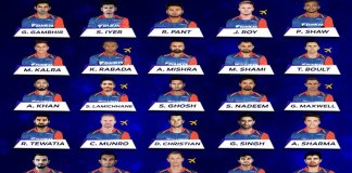 Delhi Daredevils IPL 2018 DD Season 11 Cricket Team Players list