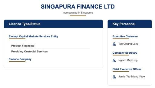 Singapura Finance MAS License