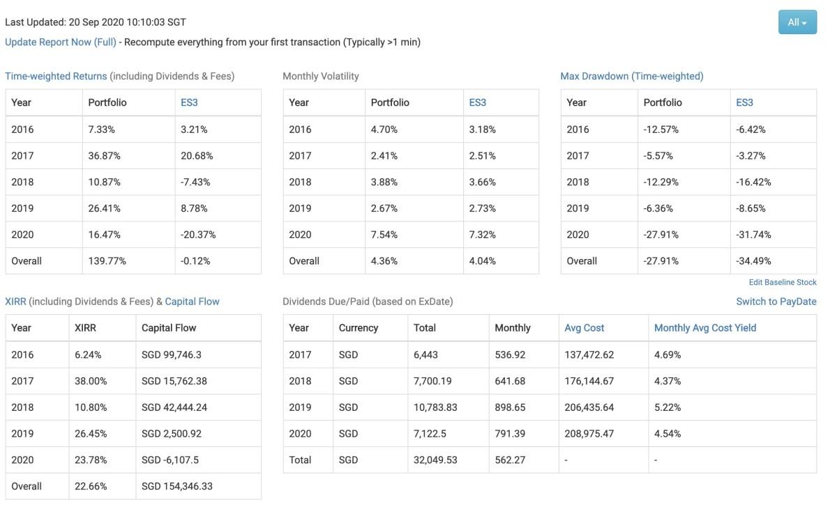 StocksCafe Report1