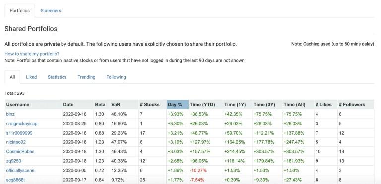 StocksCafe Shared Portfolio 1