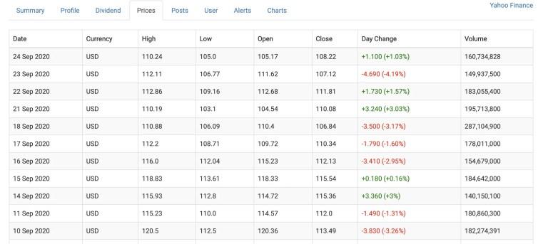 StocksCafe Stocks Profile8