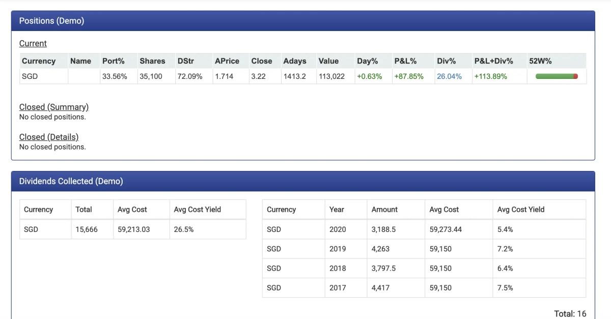 StocksCafe Stocks Profile User