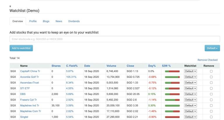 StocksCafe Watchlist1