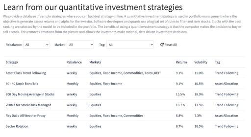PyInvesting Strategies