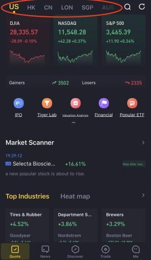 Tiger Brokers Market Types