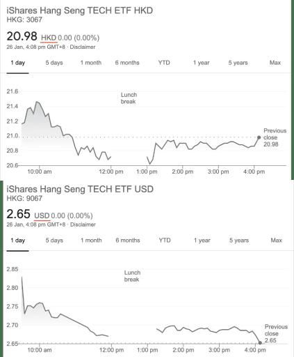 3067 vs 9067 Google Finance