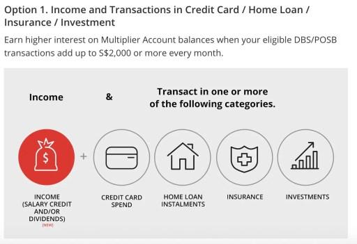 DBS Multiplier Credit Salary