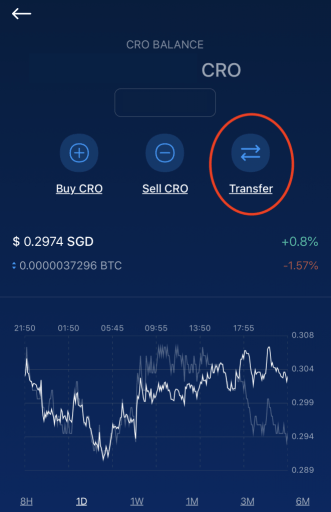 Crypto.com App Transfer To Exchange