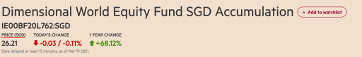 Dimensional World Equity Fund SGD Denomination